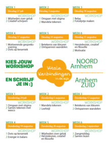 Zomerschool Vitale Verbindingen: Workshop Omgaan met stigma @ De Madser